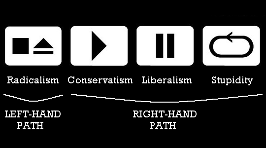 Conservatism Definition your definitions of left